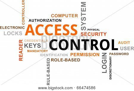 Word Cloud - Access Control