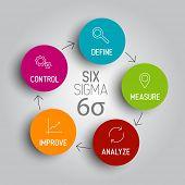 Vector Light Six sigma diagram scheme concept poster