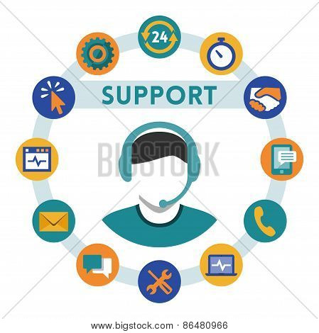 Support Related Vector Icons, Man With A Headset