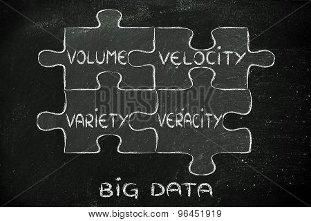 Pieces Of Puzzle Describing The Characteristics Of Big Data
