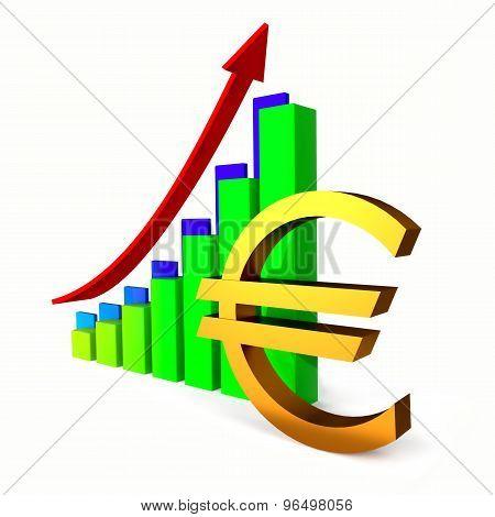 Euro business chart bar