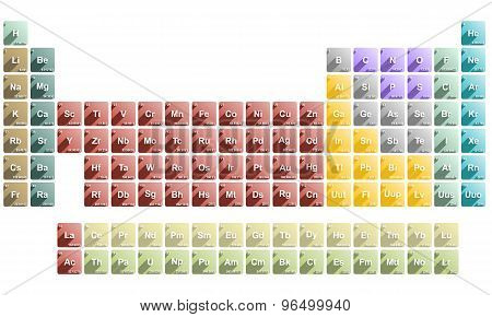 Colorful periodic table of all elements with details and shadows poster