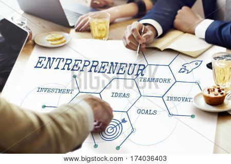 Expansion Business Venture Implementation
