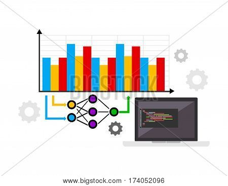 Business prediction. Business intelligence. Data mining concept