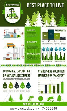 Environment and ecology infographics. Fresh water, natural resources chart and bar graph, air pollution emissions of power plants, industrial smoke stacks and transport. Green eco city themes design