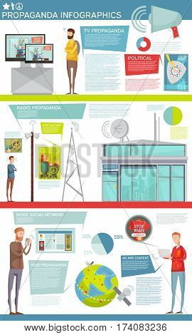 Flat infographics presenting information about different ways of social and political propaganda vector illustration
