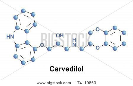 Carvedilol is a beta blocker used for treating mild to severe congestive heart failure, left ventricular dysfunction following heart attack and for treating high blood pressure