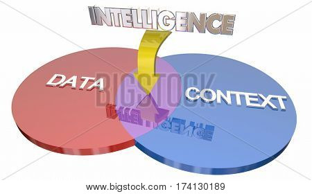 Data Context Intelligence Insight Venn Diagram 3d Illustration