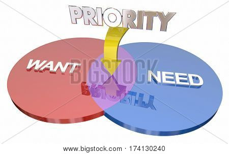 Want Need Priority Most Important Choice Venn Diagram 3d Illustration