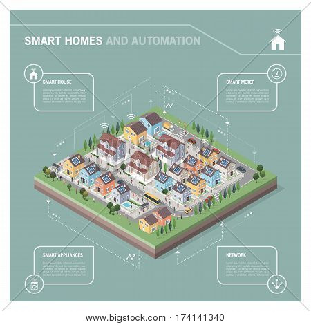 Vector isometric residential area with houses people streets and vehicles: smart homes and connectivity concept infographic