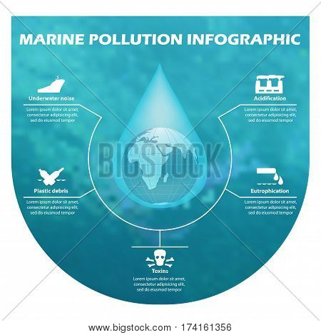 Ecology infographic elements for background, layout, banner, diagram, web design or brochure template. Environmental risks and pollution, ecosystem, marine, ocean. eps10 Vector illustration