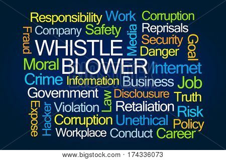 Whistle Blower Word Cloud on Blue Background