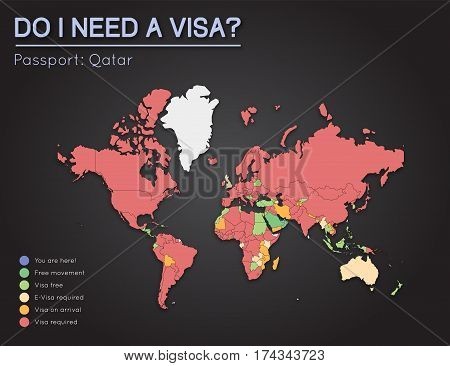 Visas Information For State Of Qatar Passport Holders. Year 2017. World Map Infographics Showing Vis