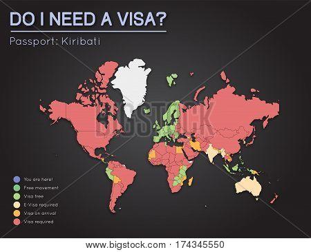 Visas Information For Republic Of Kiribati Passport Holders. Year 2017. World Map Infographics Showi