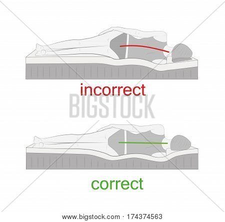 correct and incorrect sleeping position on her side. vector illustration.