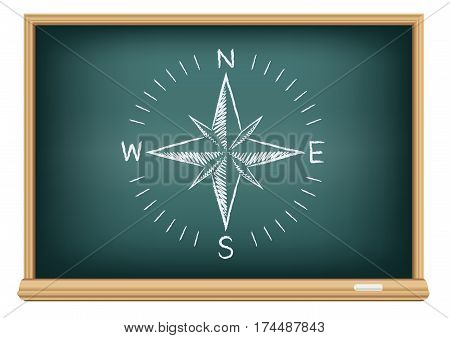 Education blackboard with drawing compass wind rose world directions. Studying geography in school.