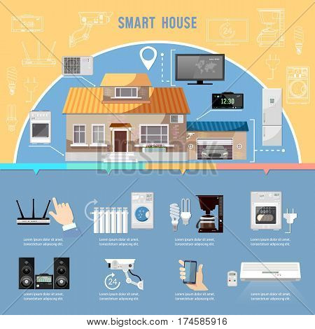 Smart home infographic. Remote control of house modern technologies for household appliances. Smart house design presentation template