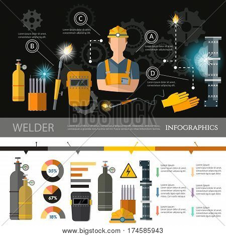 Professional welder infographic welding equipment and metal works. Gas and electric welding concept