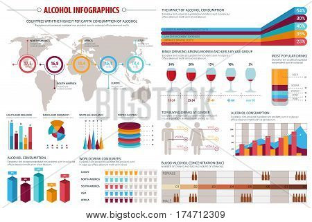 Alcohol consumption infographics. World alcohol consumers, most popular drinks chart and graph, world map with pointers, wine and beer beverage glasses diagram with text layout