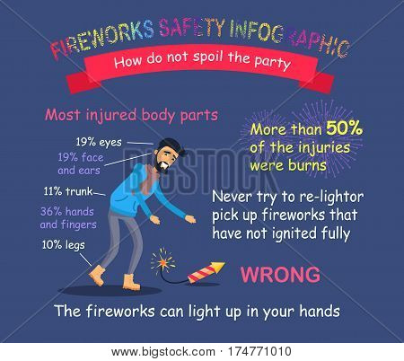 Fireworks safety infographic. Instruction how do not spoil the party. Vector illustration of man leaning to rocket and space for information. Prohibited reuse not fully ignited kind of pyrotechnics