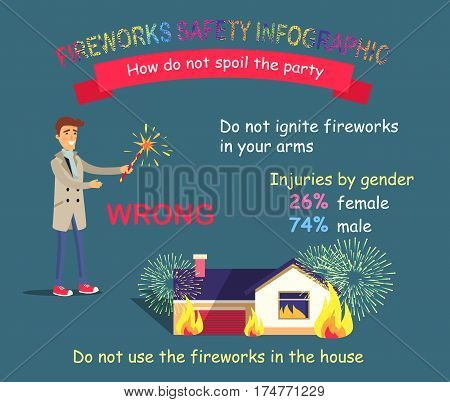 Fireworks safety vector infographic. Instruction how do not spoil the party. Prohibited usage of pyrotechnics in houses and set off fireworks holding them in arms. Illustration of man and building