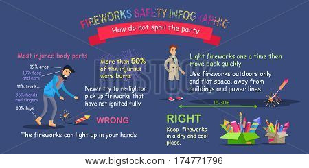 Fireworks safety infographic. How do not spoil the party. Wrong and right distance to firecracker, man in danger leaning to close kind of pyrotechnics and male person far from blazing rocket