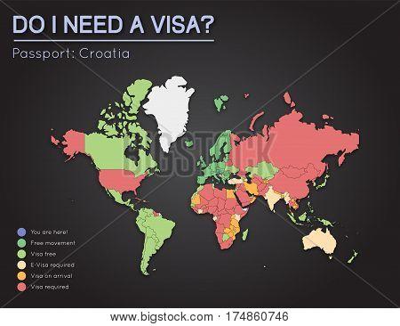 Visas Information For Republic Of Croatia Passport Holders. Year 2017. World Map Infographics Showin