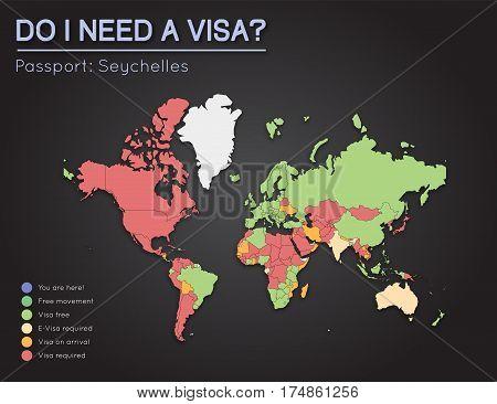 Visas Information For Republic Of Seychelles Passport Holders. Year 2017. World Map Infographics Sho