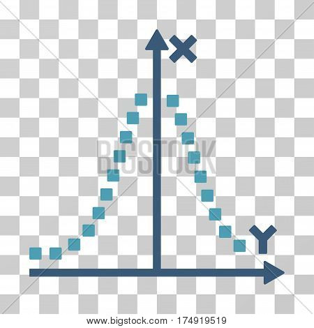 Gauss Plot icon. Vector illustration style is flat iconic bicolor symbol cyan and blue colors transparent background. Designed for web and software interfaces.