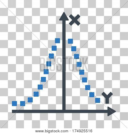 Gauss Plot icon. Vector illustration style is flat iconic bicolor symbol smooth blue colors transparent background. Designed for web and software interfaces.