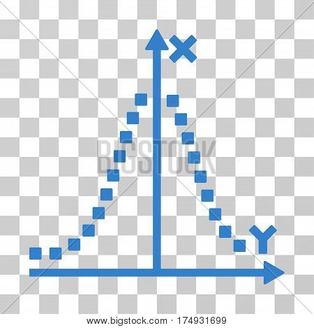 Gauss Plot icon. Vector illustration style is flat iconic symbol cobalt color transparent background. Designed for web and software interfaces.