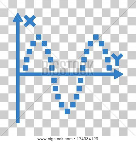 Sinusoid Plot icon. Vector illustration style is flat iconic symbol cobalt color transparent background. Designed for web and software interfaces.