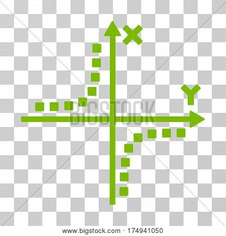 Hyperbola Plot icon. Vector illustration style is flat iconic symbol, eco green color, transparent background. Designed for web and software interfaces.