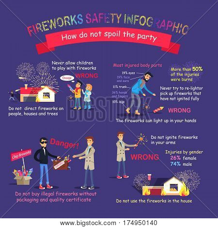 Fireworks safety vector infographic. Instruction how do not spoil the party. Guide to safety. Do not allow children to play with pyrotechnics and use in house, check before buying, use only once.