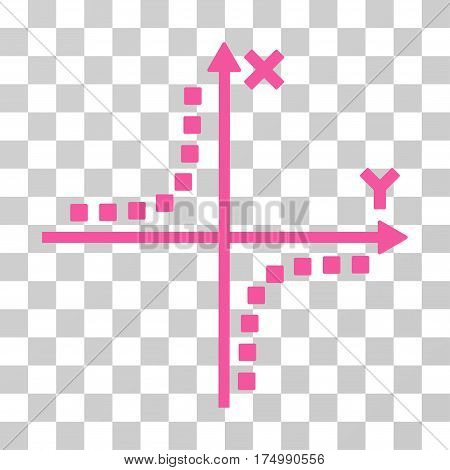 Hyperbola Plot icon. Vector illustration style is flat iconic symbol, pink color, transparent background. Designed for web and software interfaces.