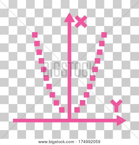 Parabole Plot icon. Vector illustration style is flat iconic symbol, pink color, transparent background. Designed for web and software interfaces.