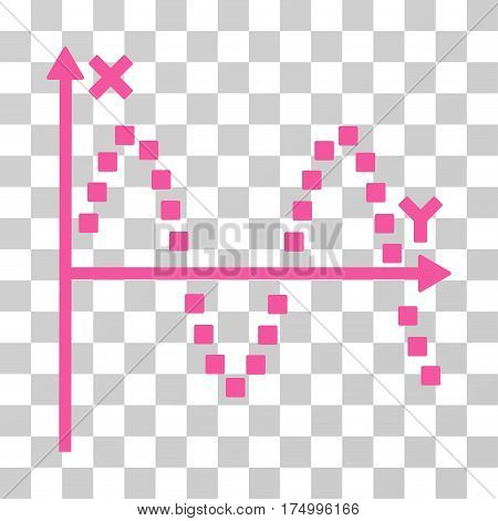 Sine Plot icon. Vector illustration style is flat iconic symbol, pink color, transparent background. Designed for web and software interfaces.