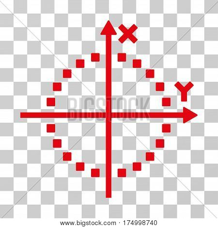 Circle Plot icon. Vector illustration style is flat iconic symbol, red color, transparent background. Designed for web and software interfaces.