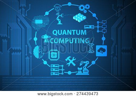 Quantum computing as modern technology concept
