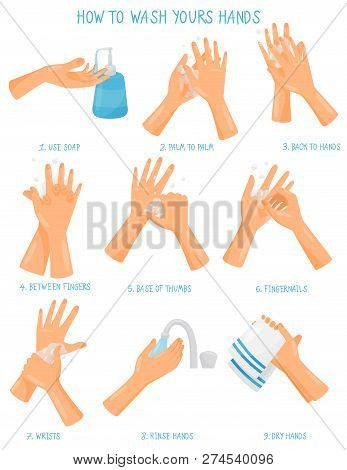 Washing Hands Step By Step Sequence Instruction, Hygiene, Health Care And Sanitation, Prevention Of