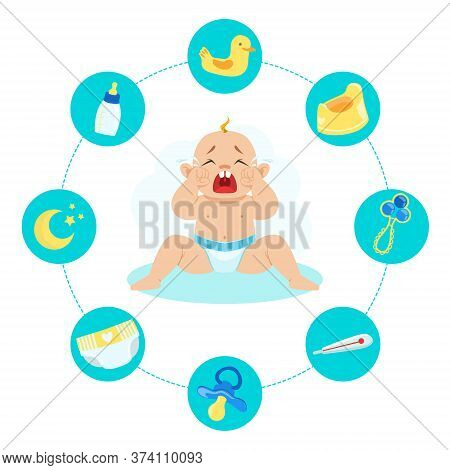 Crying Baby Banner, Possible Causes Of Crying, Hungry, Dirty Diaper, Medical Reason, Need For Sleep