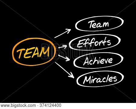 Team - Timely, Effective, Accurate, Motivate Acronym, Business Concept Background