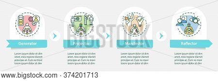 Human Design Classification Vector Infographic Template. Individuality Types Presentation Design Ele