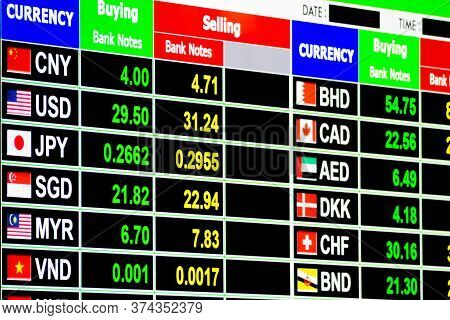 Foreign Currency Exchange Rate On The Digital Led Display Board At The Bank. International Banking A