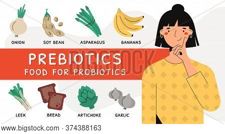 Flat Vector Illustration Of A Female Thinking About Prebiotic Products. Sources Of These Bacteria Is
