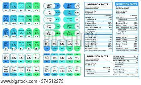 Nutrition Facts Information Label. Daily Value Ingredient Calories, Cholesterol, Fats In Grams And P