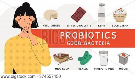 Flat Vector Illustration Of A Female Thinking Of Probiotic Products. Sources Of These Good Bacteria,