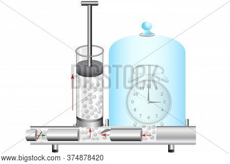The Physical Device Is An Electroscope That Is Placed In An Airless Space, The Existence Of An Elect