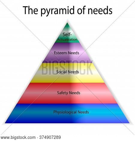 Vector Psychology Pyramid Of Human Needs. Maslow S Hierarchy Of Needs. Pyramid With Levels Of Differ