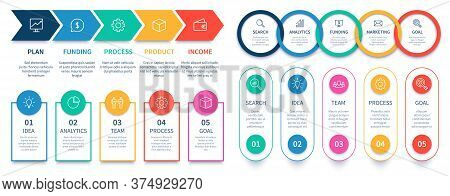 Process Steps Infographic Chart. Business Diagram Step Template, Infographic Banner And Infochart In